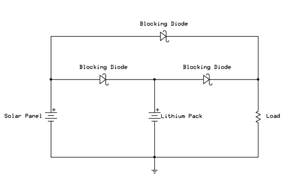 Simple lithium solar charger diagram.